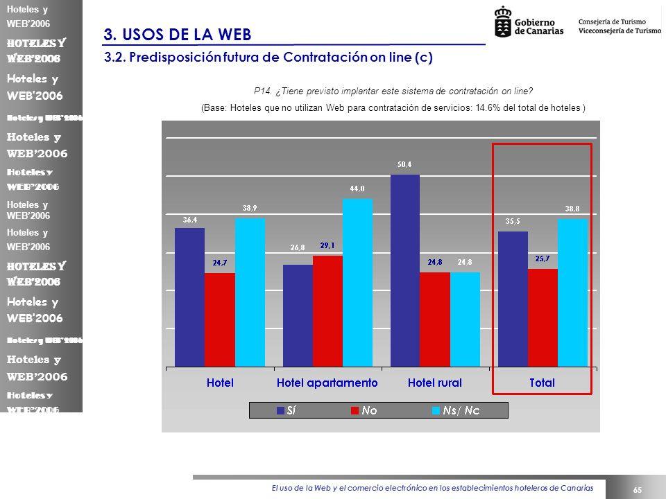 El uso de la Web y el comercio electrónico en los establecimientos hoteleros de Canarias 65 Hoteles y WEB2006 3.