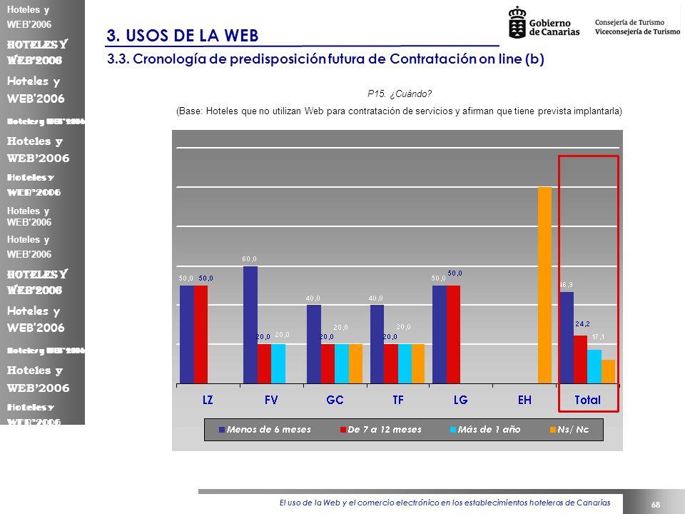 El uso de la Web y el comercio electrónico en los establecimientos hoteleros de Canarias 68 Hoteles y WEB2006 3.