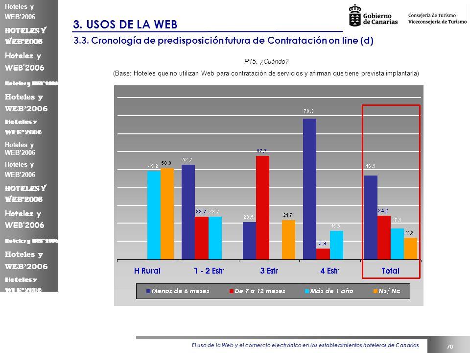 El uso de la Web y el comercio electrónico en los establecimientos hoteleros de Canarias 70 Hoteles y WEB2006 3.