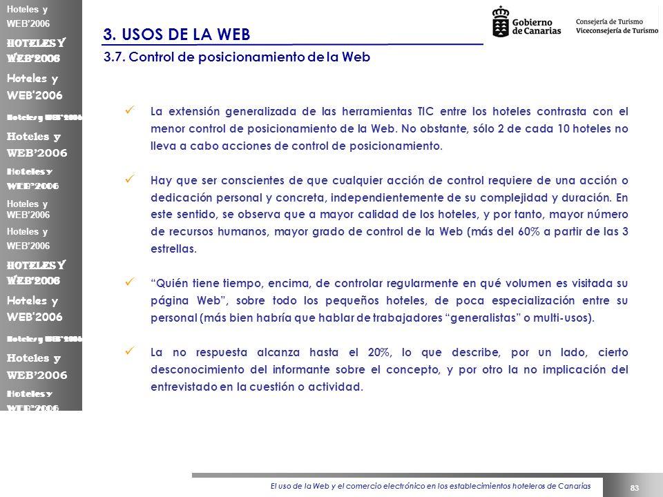 El uso de la Web y el comercio electrónico en los establecimientos hoteleros de Canarias 83 Hoteles y WEB2006 3.