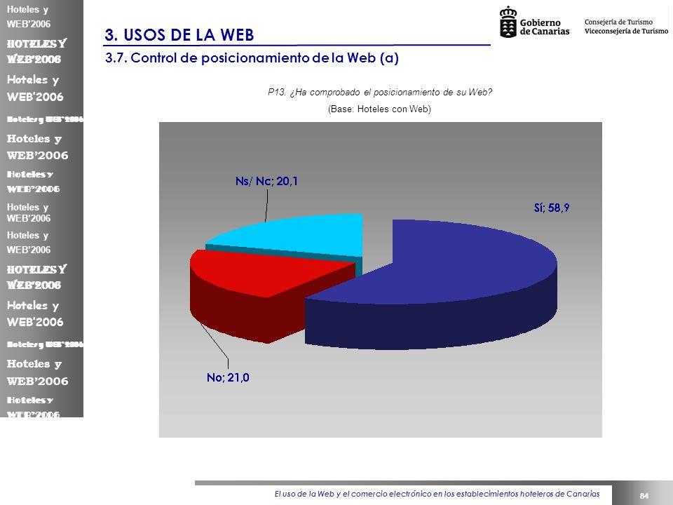 El uso de la Web y el comercio electrónico en los establecimientos hoteleros de Canarias 84 Hoteles y WEB2006 3.