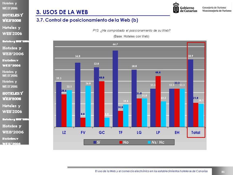 El uso de la Web y el comercio electrónico en los establecimientos hoteleros de Canarias 85 Hoteles y WEB2006 3.