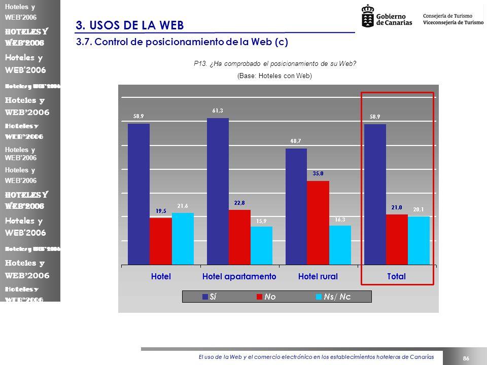 El uso de la Web y el comercio electrónico en los establecimientos hoteleros de Canarias 86 Hoteles y WEB2006 3.