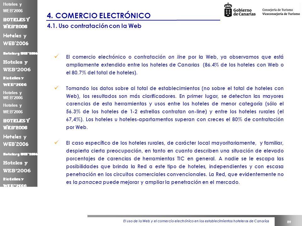 El uso de la Web y el comercio electrónico en los establecimientos hoteleros de Canarias 89 Hoteles y WEB2006 4.