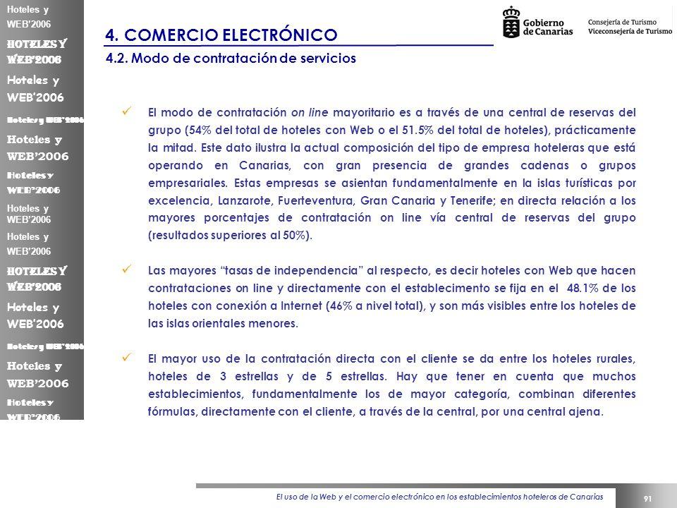 El uso de la Web y el comercio electrónico en los establecimientos hoteleros de Canarias 91 Hoteles y WEB2006 4.