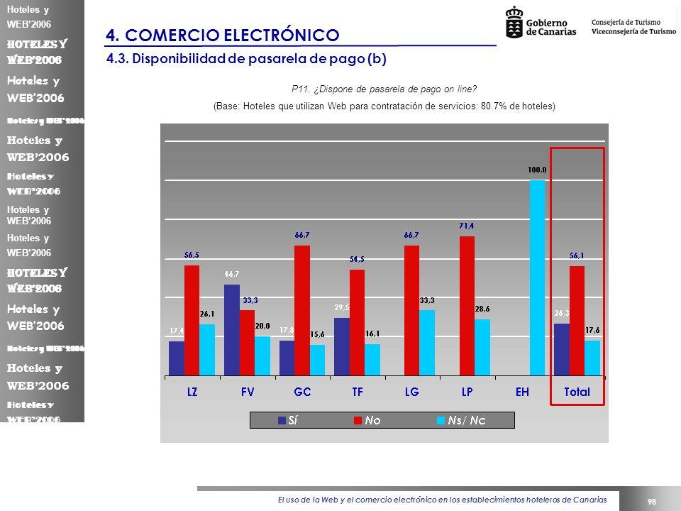 El uso de la Web y el comercio electrónico en los establecimientos hoteleros de Canarias 98 Hoteles y WEB2006 4.