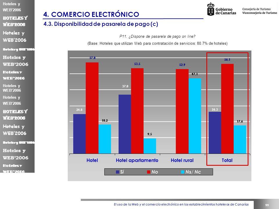 El uso de la Web y el comercio electrónico en los establecimientos hoteleros de Canarias 99 Hoteles y WEB2006 4.