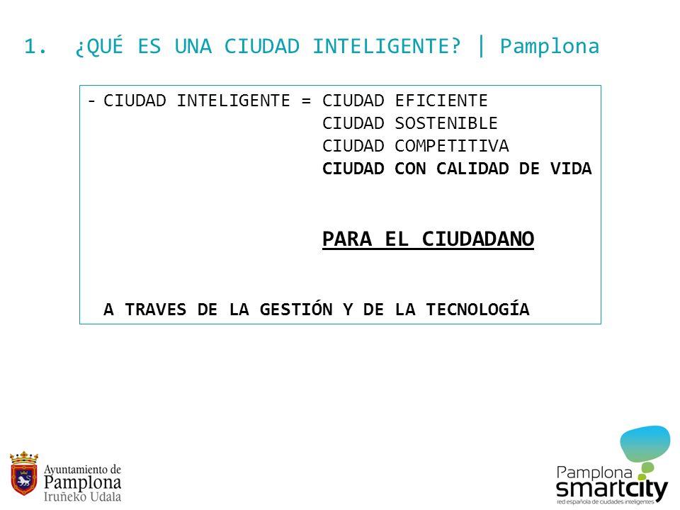 1. ¿QUÉ ES UNA CIUDAD INTELIGENTE? | Pamplona -CIUDAD INTELIGENTE = CIUDAD EFICIENTE CIUDAD SOSTENIBLE CIUDAD COMPETITIVA CIUDAD CON CALIDAD DE VIDA P
