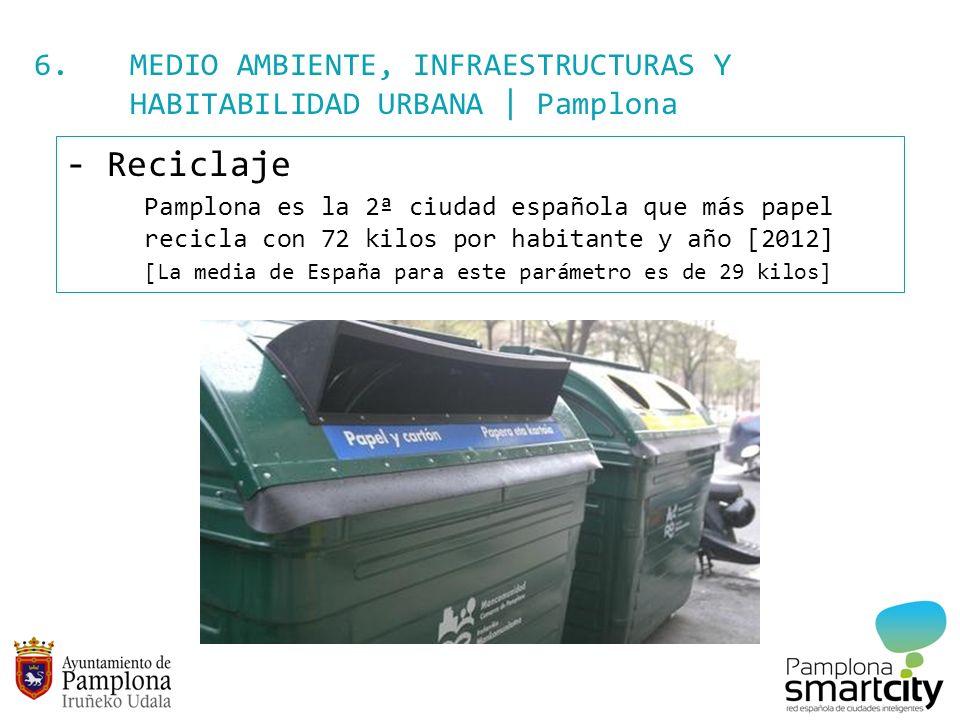 6. MEDIO AMBIENTE, INFRAESTRUCTURAS Y HABITABILIDAD URBANA | Pamplona - Reciclaje Pamplona es la 2ª ciudad española que más papel recicla con 72 kilos