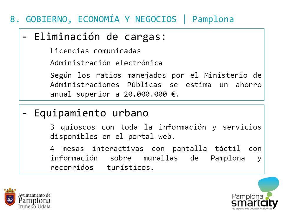 8. GOBIERNO, ECONOMÍA Y NEGOCIOS | Pamplona - Eliminación de cargas: Licencias comunicadas Administración electrónica Según los ratios manejados por e
