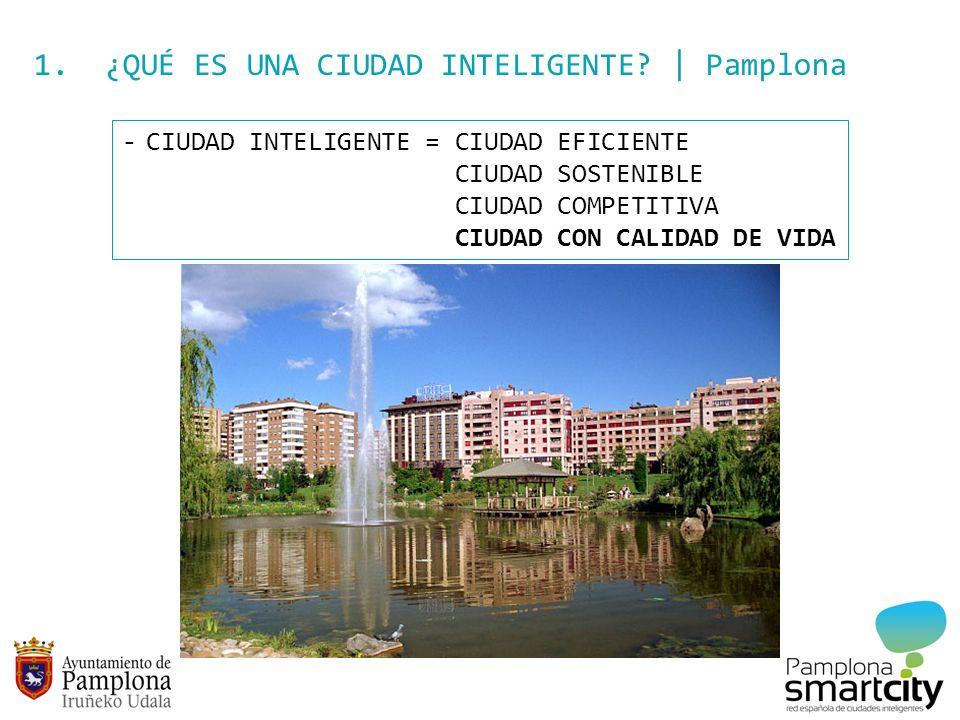 1. ¿QUÉ ES UNA CIUDAD INTELIGENTE? | Pamplona -CIUDAD INTELIGENTE = CIUDAD EFICIENTE CIUDAD SOSTENIBLE CIUDAD COMPETITIVA CIUDAD CON CALIDAD DE VIDA