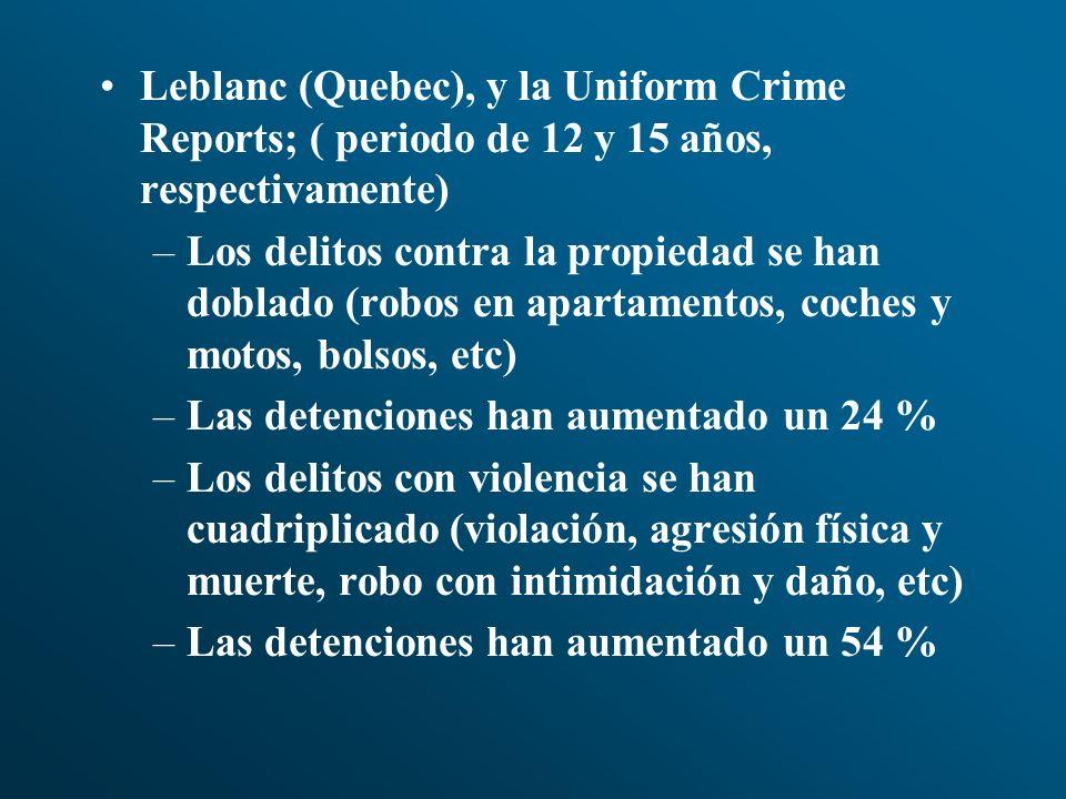 Leblanc (Quebec), y la Uniform Crime Reports; ( periodo de 12 y 15 años, respectivamente) –Los delitos contra la propiedad se han doblado (robos en ap