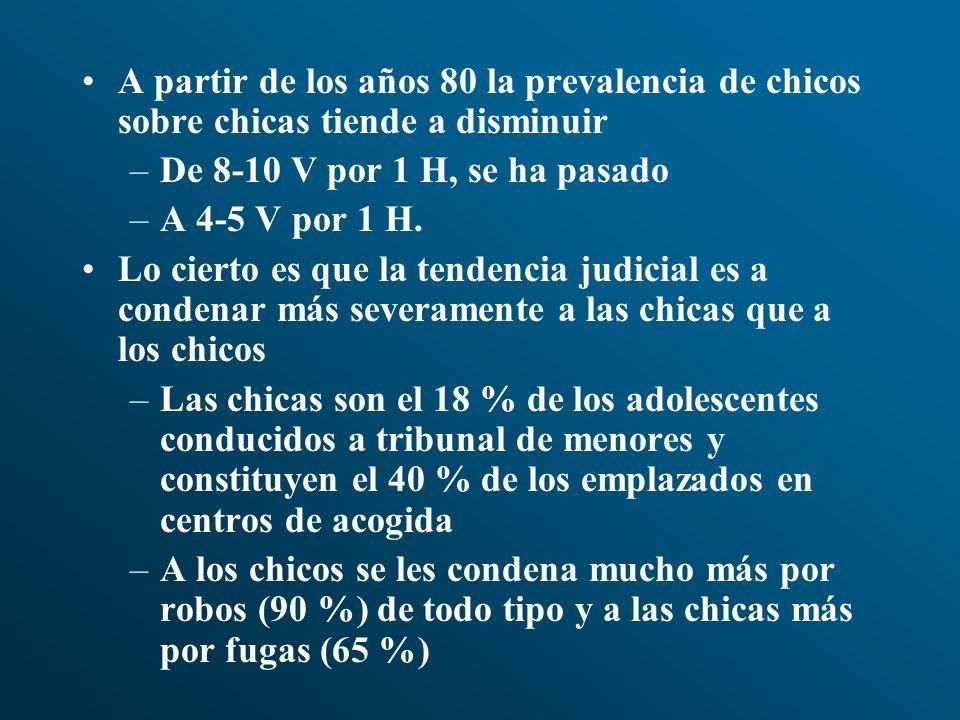 A partir de los años 80 la prevalencia de chicos sobre chicas tiende a disminuir –De 8-10 V por 1 H, se ha pasado –A 4-5 V por 1 H. Lo cierto es que l