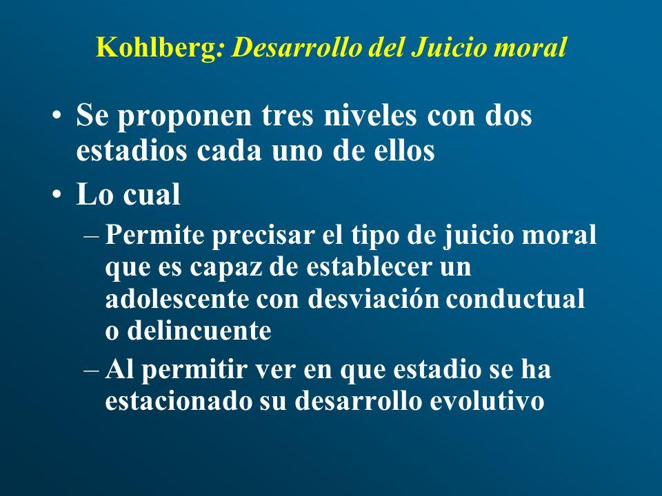 Kohlberg: Desarrollo del Juicio moral Se proponen tres niveles con dos estadios cada uno de ellos Lo cual –Permite precisar el tipo de juicio moral qu
