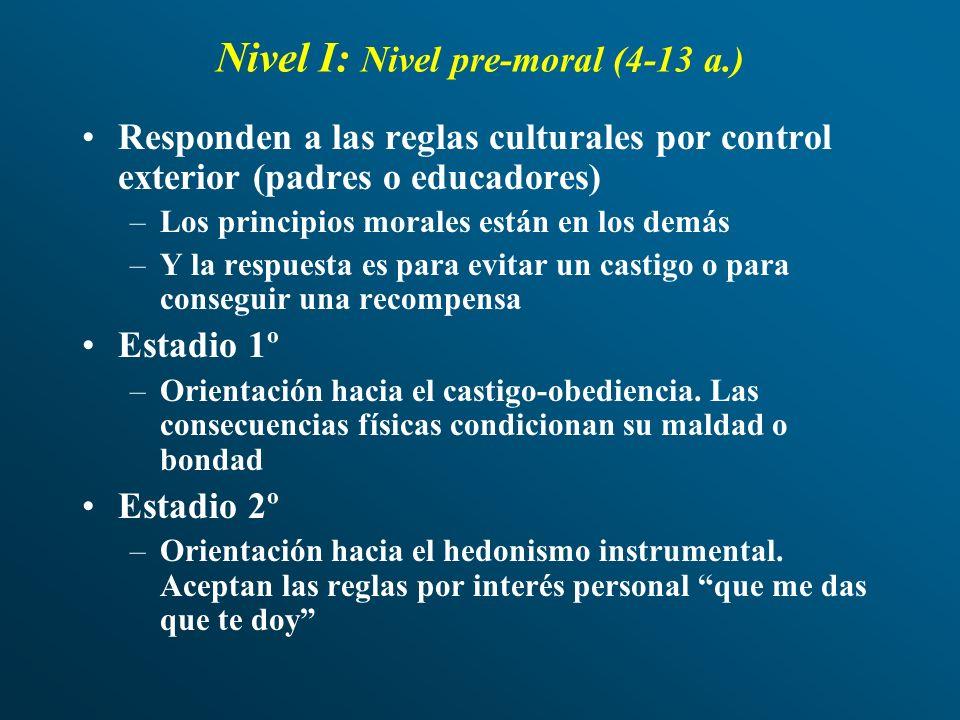 Nivel I: Nivel pre-moral (4-13 a.) Responden a las reglas culturales por control exterior (padres o educadores) –Los principios morales están en los d