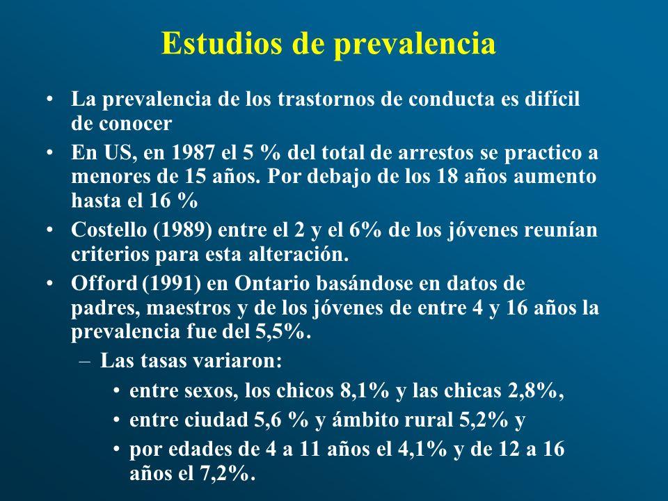 Estudios de prevalencia La prevalencia de los trastornos de conducta es difícil de conocer En US, en 1987 el 5 % del total de arrestos se practico a m