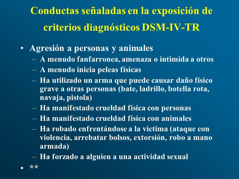 Encuesta (2) Delictivas: robo, destrucción de propiedad, utilización de armas, violación Susceptibles de ser delictivas: peleas, intimidación o chantaje, crueldad, reacciones violentas, provocación, desobediencia.