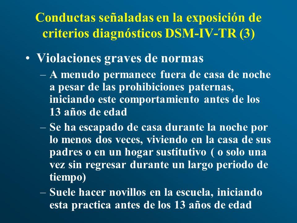 Conductas señaladas en la exposición de criterios diagnósticos DSM-IV-TR (3) Violaciones graves de normas –A menudo permanece fuera de casa de noche a