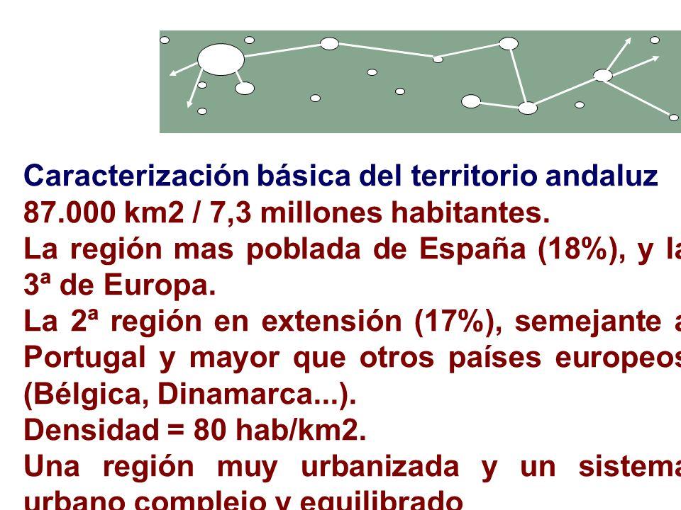 Caracterización básica del territorio andaluz 87.000 km2 / 7,3 millones habitantes. La región mas poblada de España (18%), y la 3ª de Europa. La 2ª re