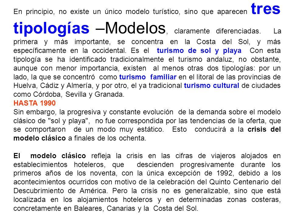 En principio, no existe un único modelo turístico, sino que aparecen tres tipologías –Modelos, claramente diferenciadas. La primera y más importante,
