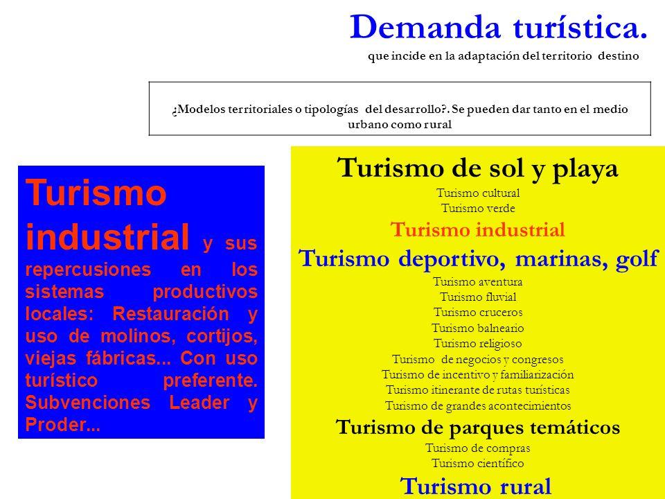 Demanda turística. que incide en la adaptación del territorio destino ¿Modelos territoriales o tipologías del desarrollo?. Se pueden dar tanto en el m