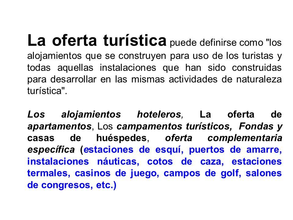 La oferta turística puede definirse como