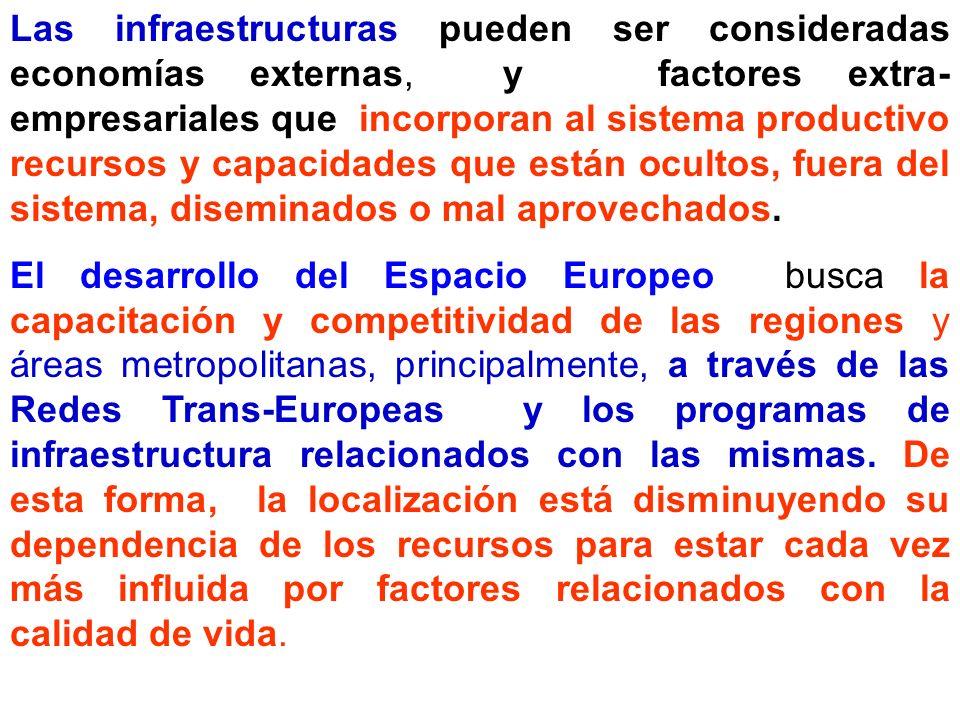 Las infraestructuras pueden ser consideradas economías externas, y factores extra- empresariales que incorporan al sistema productivo recursos y capacidades que están ocultos, fuera del sistema, diseminados o mal aprovechados.