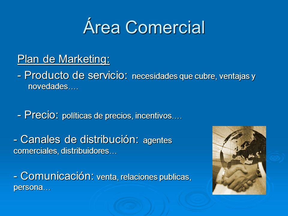 Área Comercial Plan de Marketing: - Producto de servicio: necesidades que cubre, ventajas y novedades….