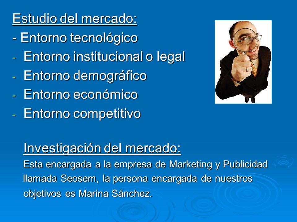 Estudio del mercado: - Entorno tecnológico - Entorno institucional o legal - Entorno demográfico - Entorno económico - Entorno competitivo Investigación del mercado: Esta encargada a la empresa de Marketing y Publicidad Esta encargada a la empresa de Marketing y Publicidad llamada Seosem, la persona encargada de nuestros objetivos es Marina Sánchez.
