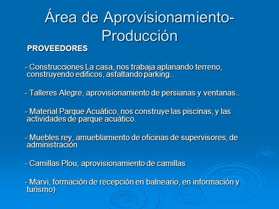 Área de Aprovisionamiento- Producción PROVEEDORES PROVEEDORES - Construcciones La casa, nos trabaja aplanando terreno, construyendo edificos, asfaltando parking..