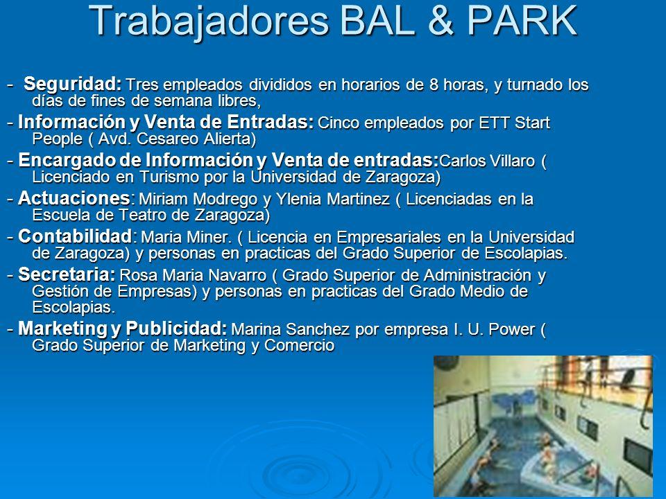 Trabajadores BAL & PARK - Seguridad: Tres empleados divididos en horarios de 8 horas, y turnado los días de fines de semana libres, - Información y Venta de Entradas: Cinco empleados por ETT Start People ( Avd.