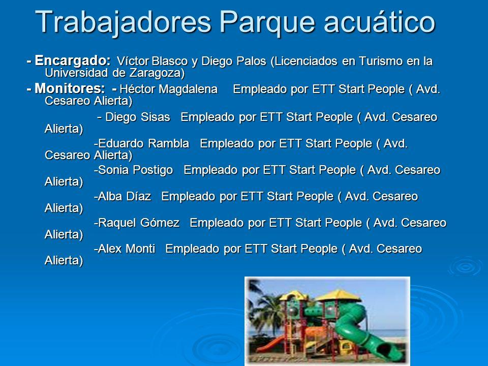 Trabajadores Parque acuático - Encargado: Víctor Blasco y Diego Palos (Licenciados en Turismo en la Universidad de Zaragoza) - Monitores: - Héctor Magdalena Empleado por ETT Start People ( Avd.