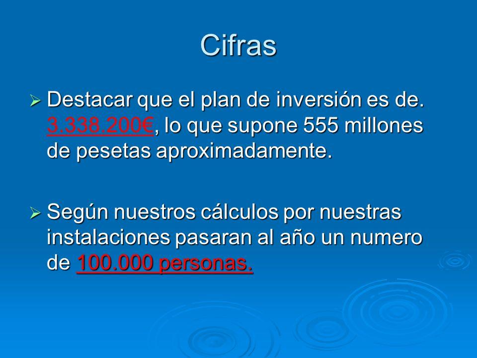 Cifras Destacar que el plan de inversión es de., lo que supone 555 millones de pesetas aproximadamente.