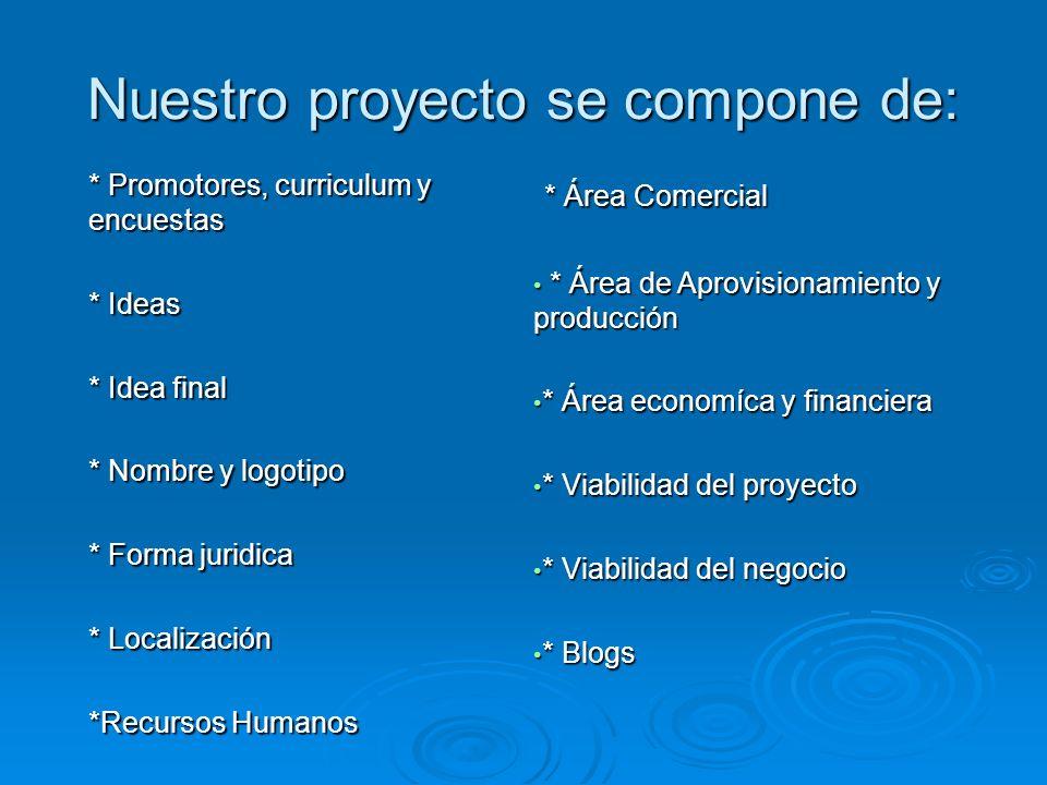 PROMOTORES El proyecto lo componen Alejandro Aragüés y Héctor Modrego, estudiantes de 2º de Bachillerato, con una gran iniciativa empresarial y espíritu emprendedor, que nos llevan a trabajar día a día para que nuestro proyecto se lleve a cabo.