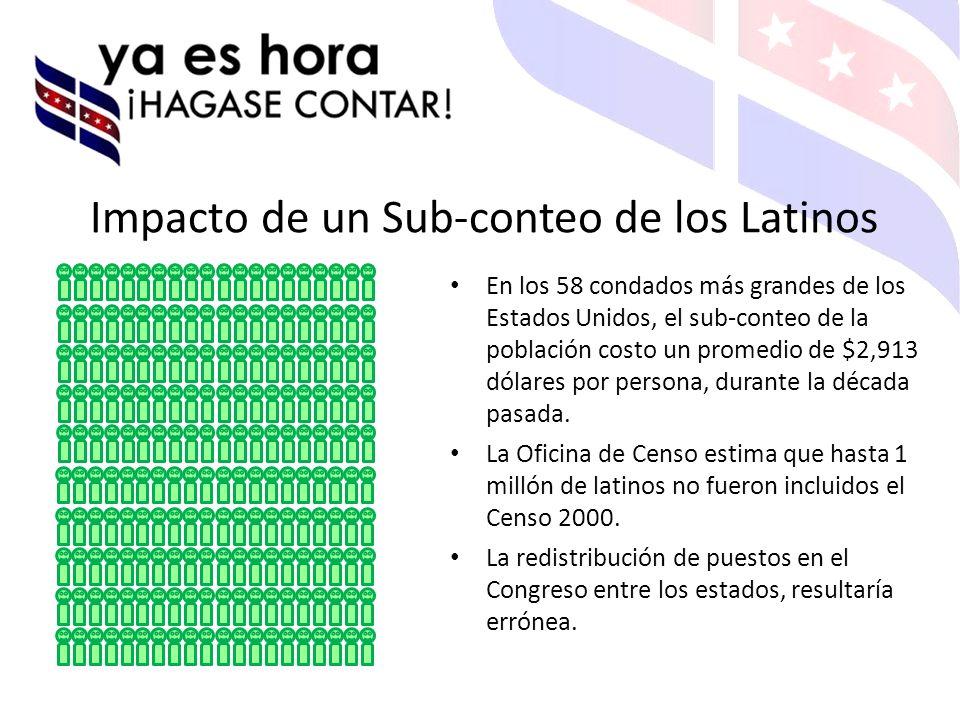 Impacto de un Sub-conteo de los Latinos En los 58 condados más grandes de los Estados Unidos, el sub-conteo de la población costo un promedio de $2,913 dólares por persona, durante la década pasada.