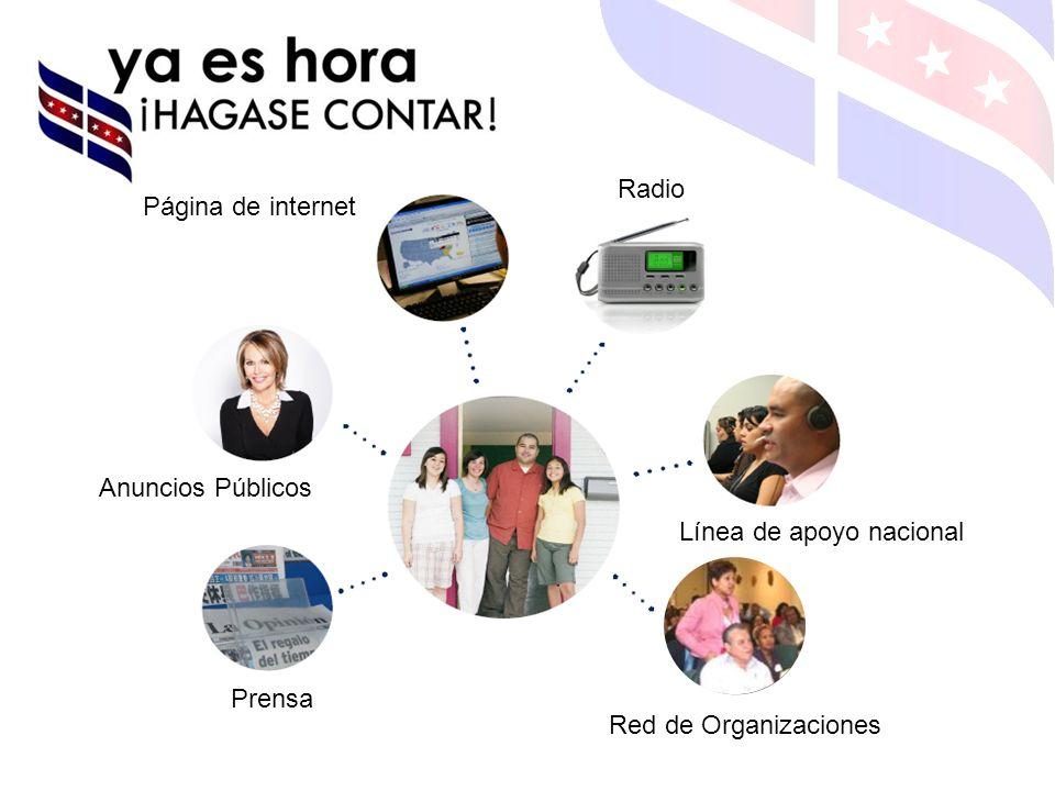 Grassroots Network Página de internet Radio Línea de apoyo nacional Red de Organizaciones Anuncios Públicos Prensa