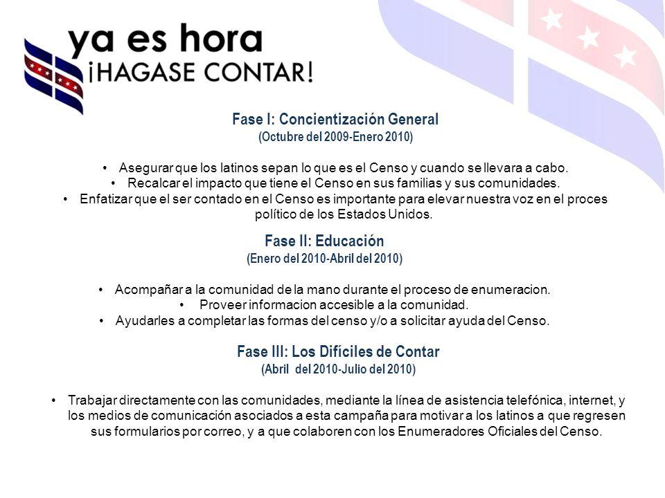 Fase I: Concientización General (Octubre del 2009-Enero 2010) Asegurar que los latinos sepan lo que es el Censo y cuando se llevara a cabo.