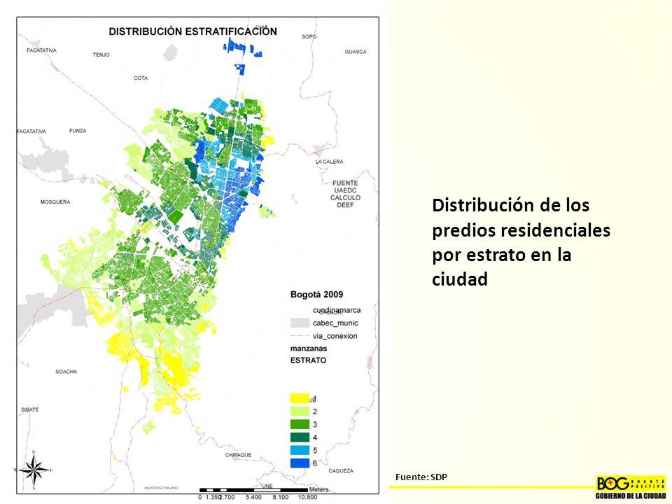 Distribución de los predios residenciales por estrato en la ciudad Fuente: SDP