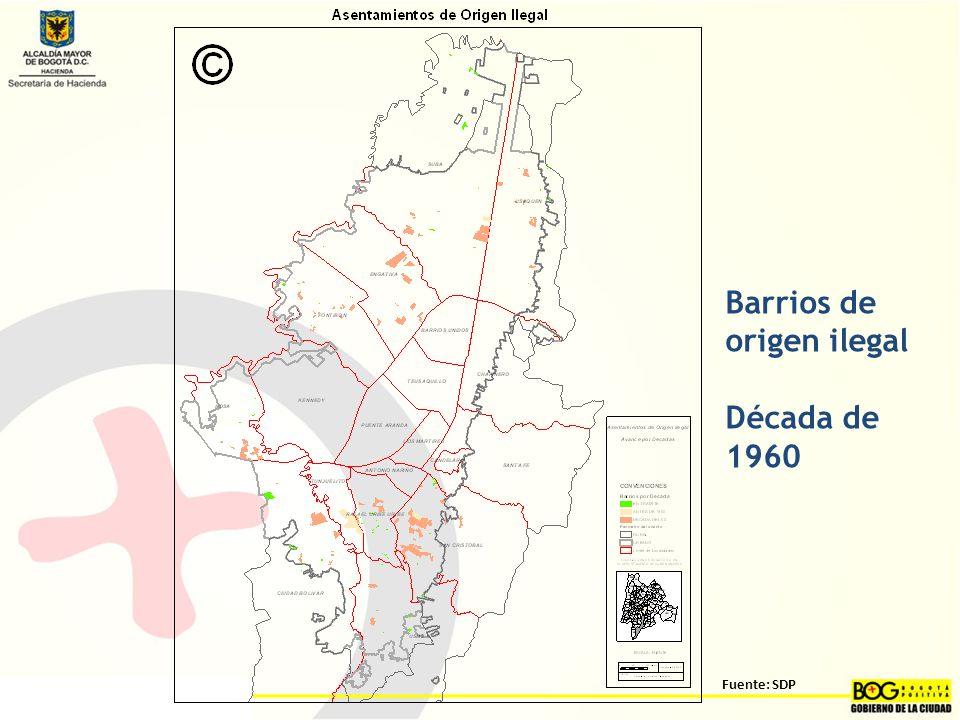Barrios de origen ilegal Década de 1960 Fuente: SDP