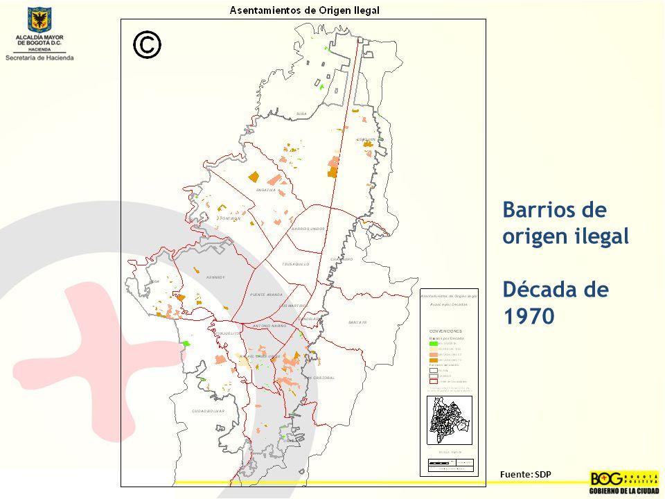 Barrios de origen ilegal Década de 1970 Fuente: SDP
