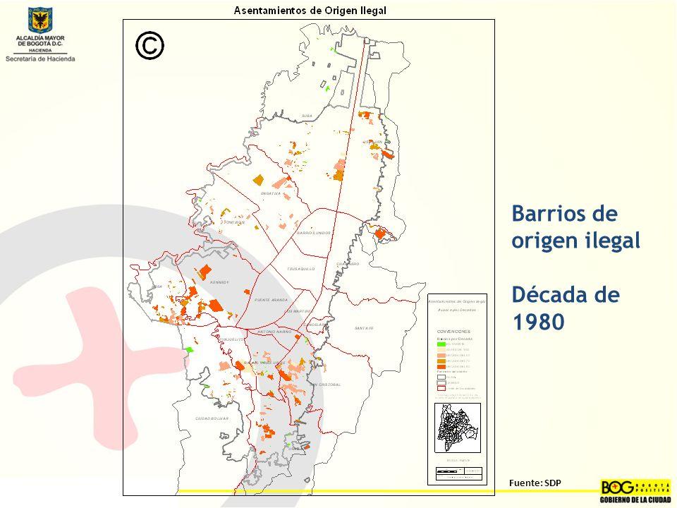 Barrios de origen ilegal Década de 1980 Fuente: SDP