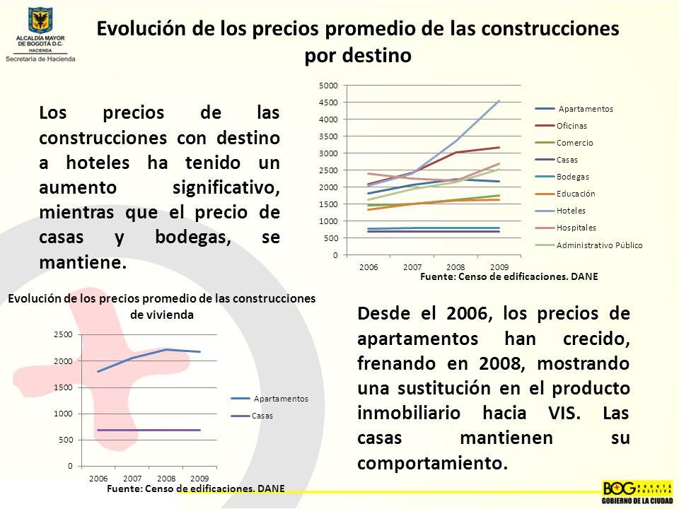 Evolución de los precios promedio de las construcciones por destino Fuente: Censo de edificaciones.