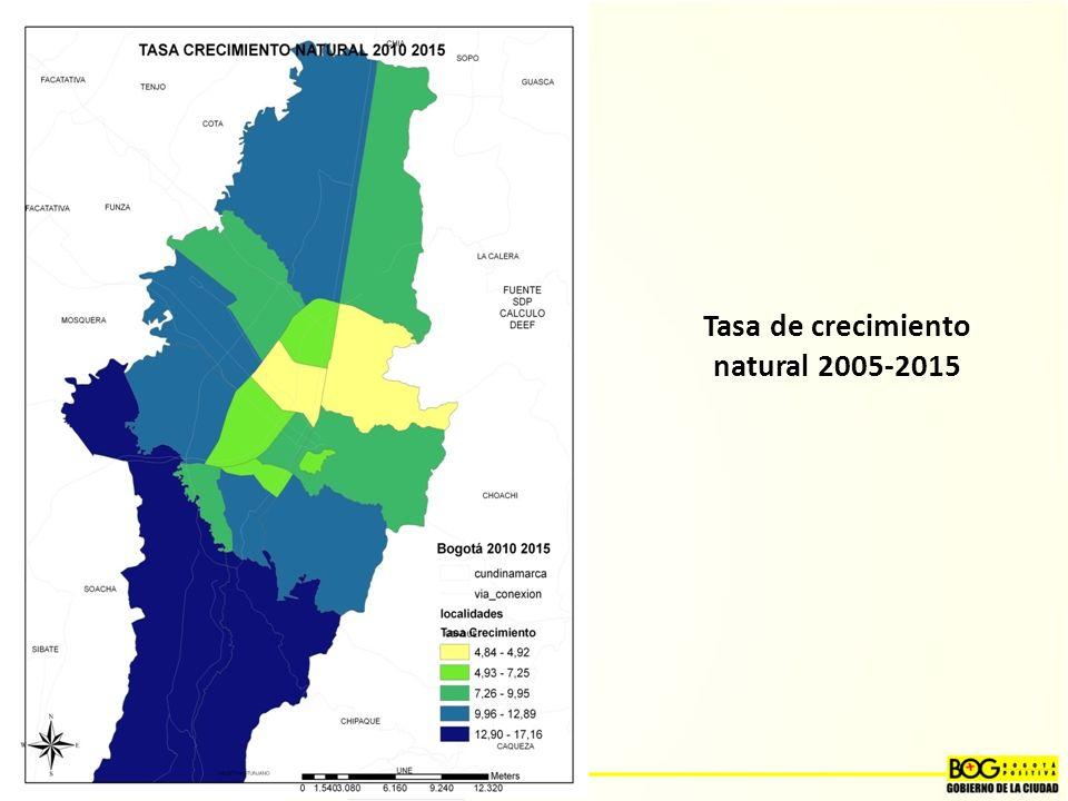 Tasa de crecimiento natural 2005-2015