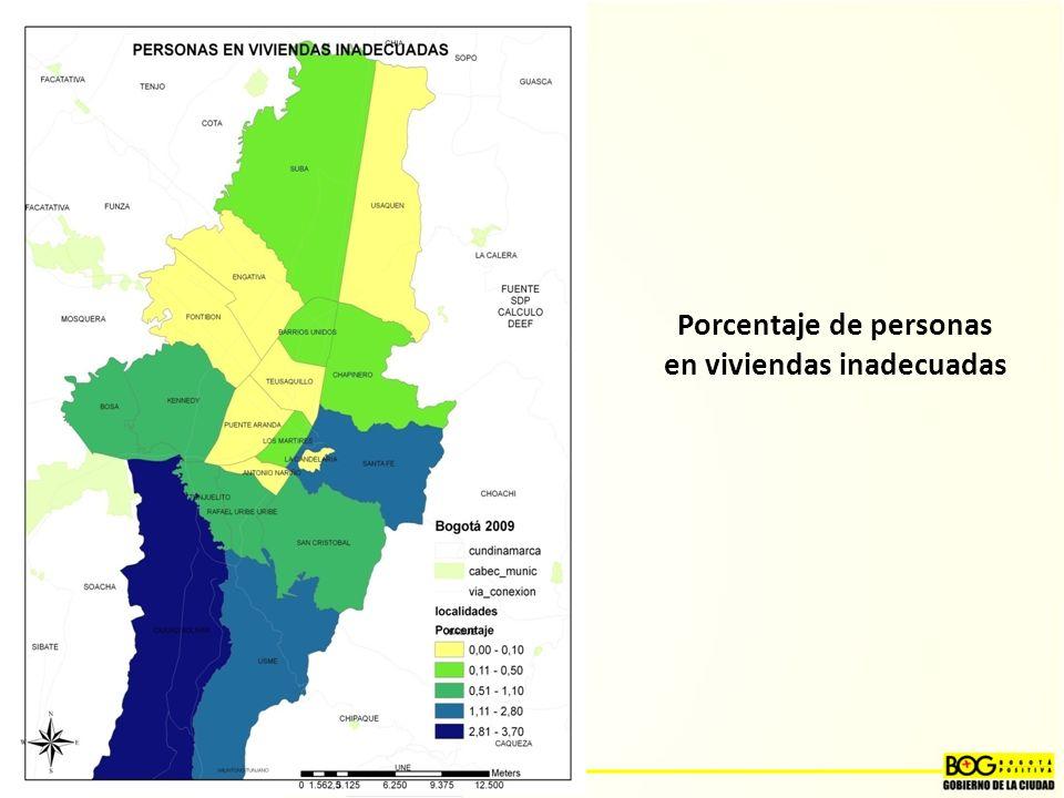 Porcentaje de personas en viviendas inadecuadas