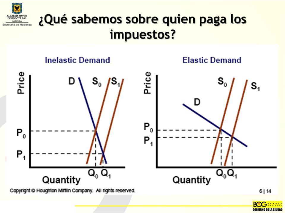 ¿Qué sabemos sobre quien paga los impuestos? Ricardo versus Scarf/Debreu