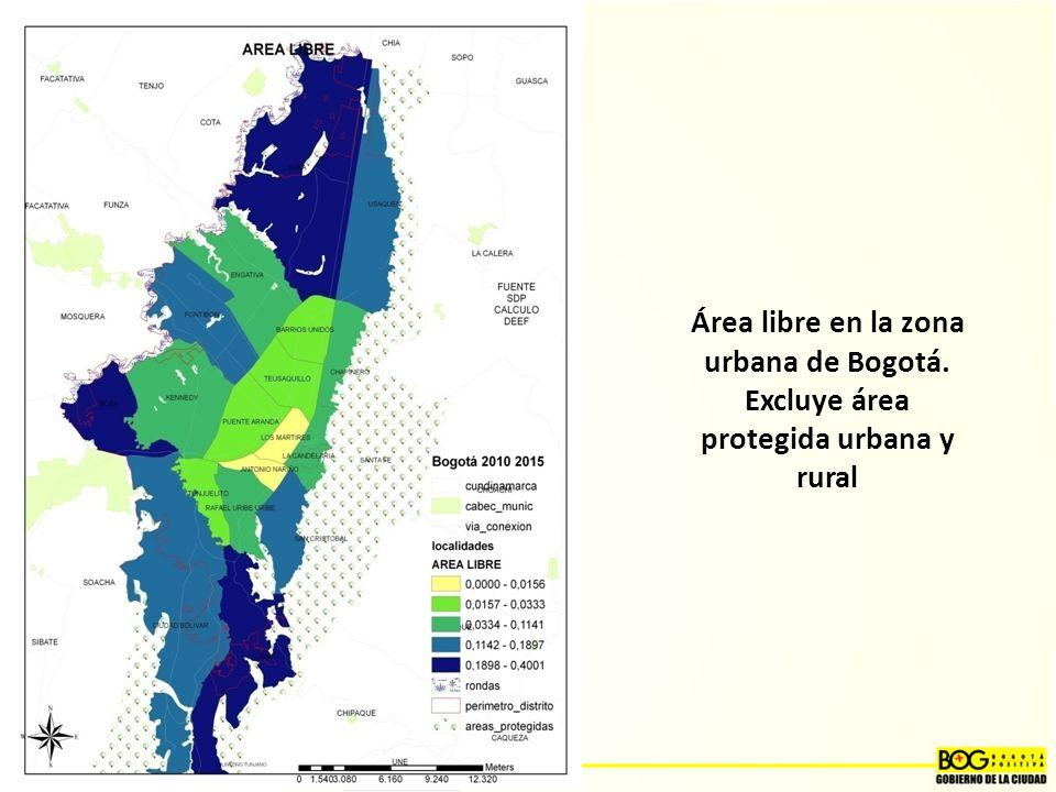 Área libre en la zona urbana de Bogotá. Excluye área protegida urbana y rural