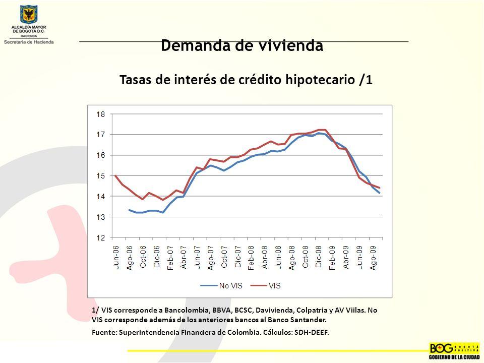 Demanda de vivienda Tasas de interés de crédito hipotecario /1 1/ VIS corresponde a Bancolombia, BBVA, BCSC, Davivienda, Colpatria y AV Viilas.