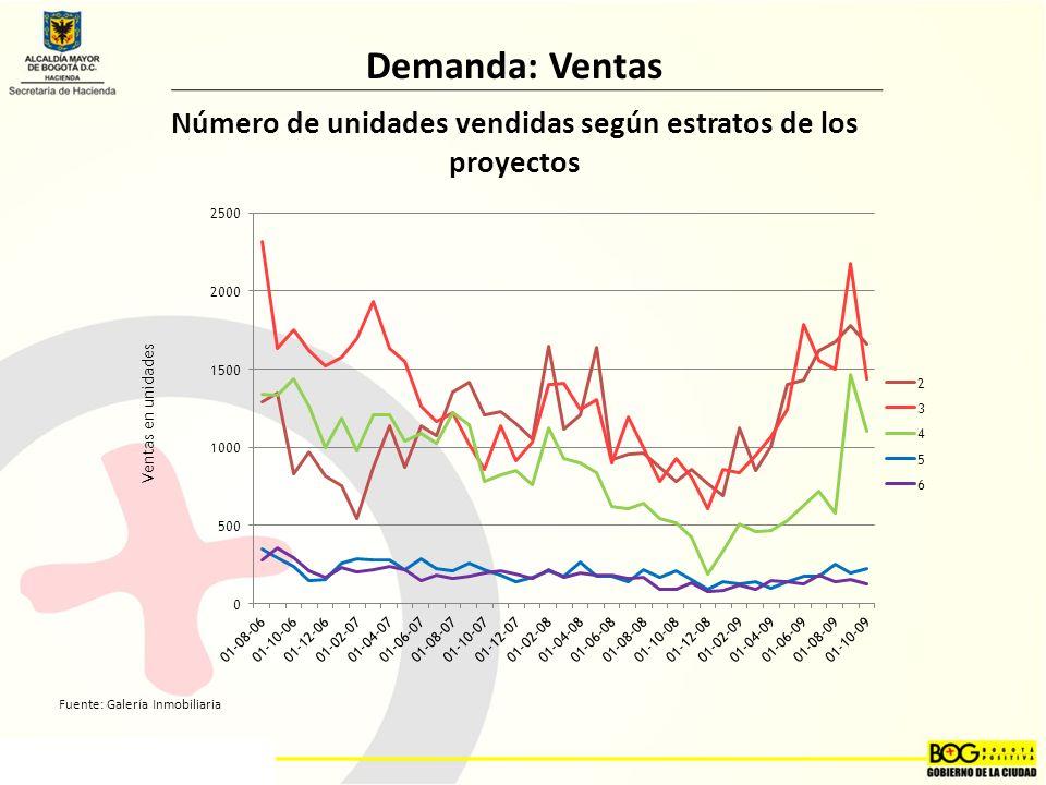 Fuente: Galería Inmobiliaria Demanda: Ventas Número de unidades vendidas según estratos de los proyectos