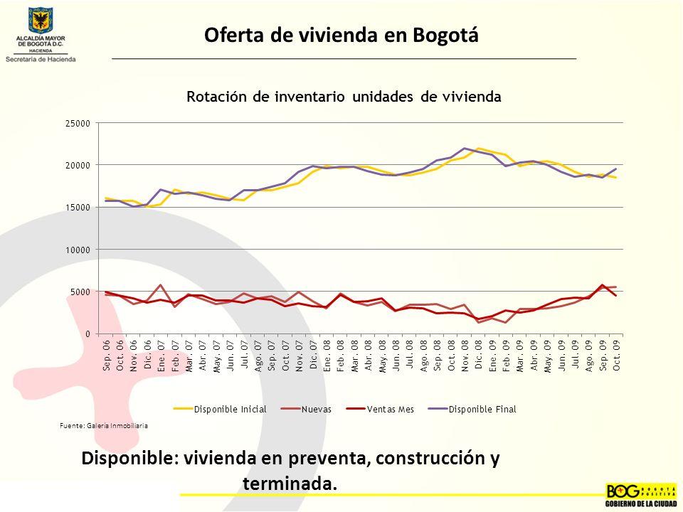 Fuente: Galería Inmobiliaria Oferta de vivienda en Bogotá Disponible: vivienda en preventa, construcción y terminada.