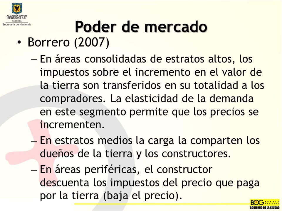 Poder de mercado Borrero (2007) – En áreas consolidadas de estratos altos, los impuestos sobre el incremento en el valor de la tierra son transferidos en su totalidad a los compradores.